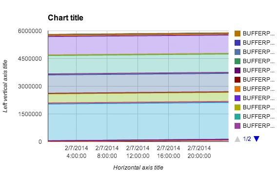 STMM_log_parser_output_chart